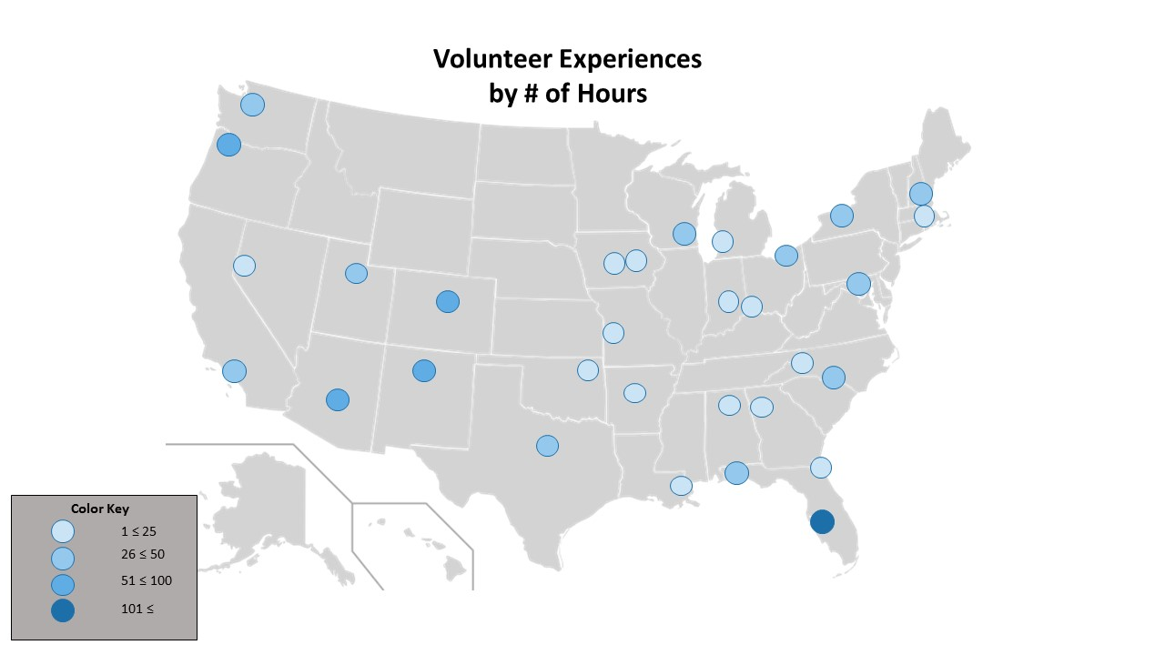 "The ""Color Key"" represents the amount of volunteer hours put in by visitors and liaisons/interpreters."